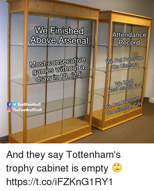 Chelsea, Memes, and Pressure: We Finished  Above Arsena  Attendance  Record  Most consecutive  games without a  draw in PL (29)  We Put Pressure  On Chelsea  We Beat  Real Madrid 3-1  TrollFootball  O TheFootballTroll  We Put Pressure  On Leicester City And they say Tottenham's trophy cabinet is empty 🙄 https://t.co/iFZKnG1RY1