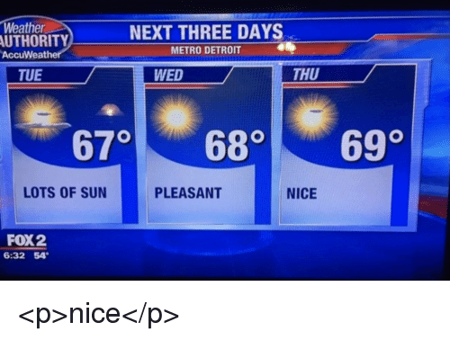 Detroit, Metro, and Weather: Weather  AccuWeathe  TUE  NEXT THREE DAYS  METRO DETROIT  UTHORIT)-  ,  WED  THU  LOTS OF SUN  PLEASANT  NICE  FOX2  6:32 54 <p>nice</p>
