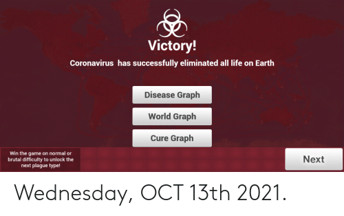 oct: Wednesday, OCT 13th 2021.