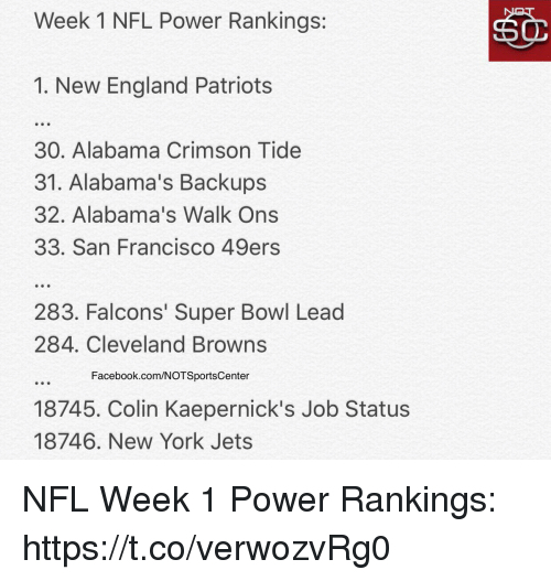 New York Jets: Week 1 NFL Power Rankings:  1. New England Patriots  30. Alabama Crimson Tide  31. Alabama's Backups  32. Alabama's Walk Ons  33. San Francisco 49ers  283. Falcons' Super Bowl Lead  284. Cleveland Browns  Facebook.com/NOTSportsCenter  18745. Colin Kaepernick's Job Status  18746. New York Jets NFL Week 1 Power Rankings: https://t.co/verwozvRg0