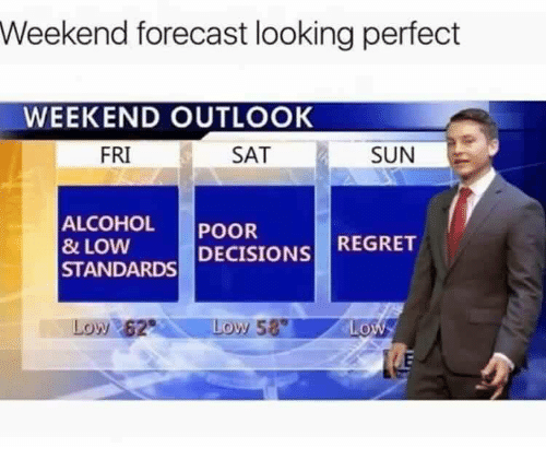Forecast: Weekend forecast looking perfect  WEEKEND OUTLOOK  FRI  SAT  SUN  ALCOHOL POOR  & LOW  STANDARDS DECISIONS REGRET