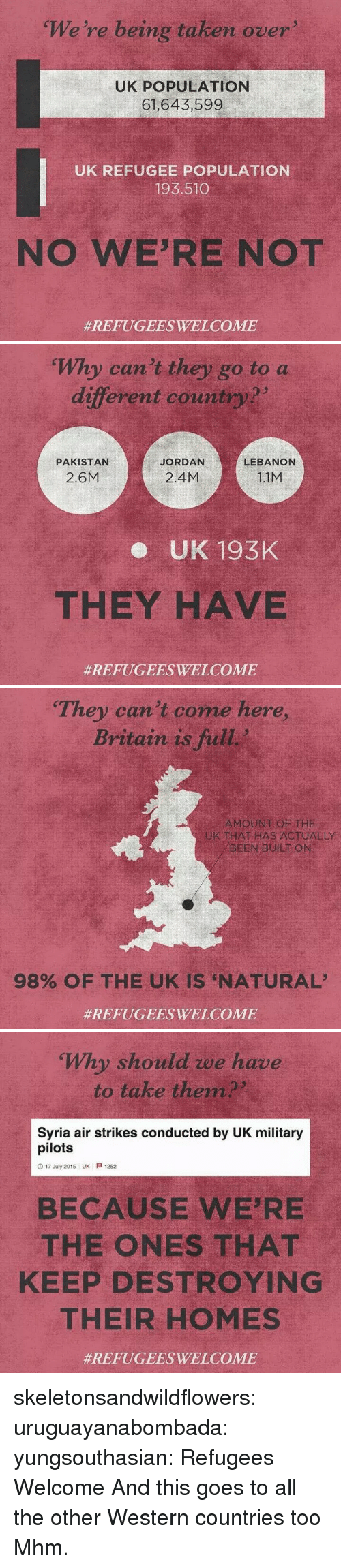Pilots: We're being taken over  UK POPULATION  61,643,599  UK REFUGEE POPULATION  193.510  NO WE'RE NOT  #REFUGEESWELCOME   Why can't they go to a  different country?  PAKISTAN  JORDAN  LEBANON  2.6M  2.4M  1.1M  e UK 193K  THEY HAVE  #REFUGEESWELCOME   They can't come here,  Britain is full  AMOUNT OF THE  THAT HAS ACTUALLY  BEENBUİLT ON  98% OF THE UK IS 'NATURAL'  #REFUGEESWELCOME   Why should we have  to take them  Syria air strikes conducted by UK military  pilots  O 17 July 2015 UK 1252  BECAUSE WE'RE  THE ONES THAT  KEEP DESTROYING  THEIR HOMES  skeletonsandwildflowers: uruguayanabombada:  yungsouthasian: Refugees Welcome  And this goes to all the other Western countries too   Mhm.