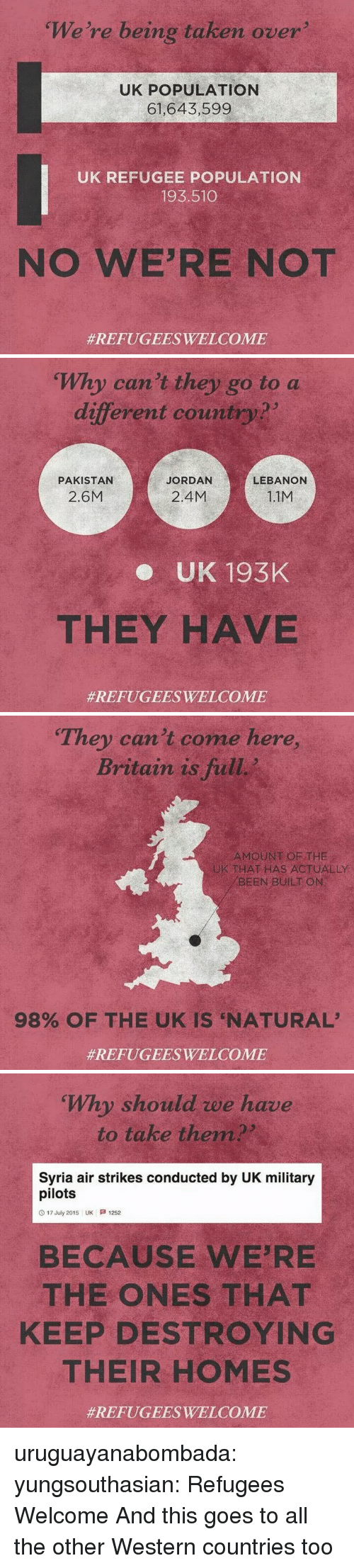 Pilots: We're being taken over  UK POPULATION  61,643,599  UK REFUGEE POPULATION  193.510  NO WE'RE NOT  #REFUGEESWELCOME   Why can't they go to a  different country?  PAKISTAN  JORDAN  LEBANON  2.6M  2.4M  1.1M  e UK 193K  THEY HAVE  #REFUGEESWELCOME   They can't come here,  Britain is full  AMOUNT OF THE  THAT HAS ACTUALLY  BEENBUİLT ON  98% OF THE UK IS 'NATURAL'  #REFUGEESWELCOME   Why should we have  to take them  Syria air strikes conducted by UK military  pilots  O 17 July 2015 UK 1252  BECAUSE WE'RE  THE ONES THAT  KEEP DESTROYING  THEIR HOMES  uruguayanabombada:  yungsouthasian: Refugees Welcome  And this goes to all the other Western countries too