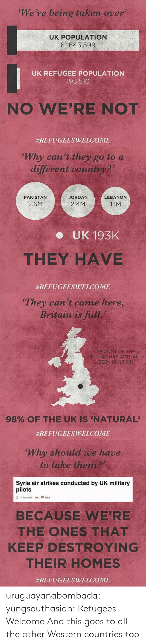 Pilots: We're being taken over  UK POPULATION  61,643,599  UK REFUGEE POPULATION  193.510  NO WE'RE NOT  #REFUGEESWELCOME   Why can't they go to a  different country?  PAKISTAN  JORDAN  LEBANON  2.6M  2.4M  1.1M  e UK 193K  THEY HAVE  #REFUGEESWELCOME   They can't come here,  Britain is full  AMOUNT OF THE  THAT HAS ACTUALLY  BEENBUİLT ON  98% OF THE UK IS 'NATURAL,  #REFUGEESWELCOME   Why should we have  to take them  Syria air strikes conducted by UK military  pilots  O 17 July 2015 UK 1252  BECAUSE WE'RE  THE ONES THAT  KEEP DESTROYING  THEIR HOMES  uruguayanabombada: yungsouthasian: Refugees Welcome  And this goes to all the other Western countries too