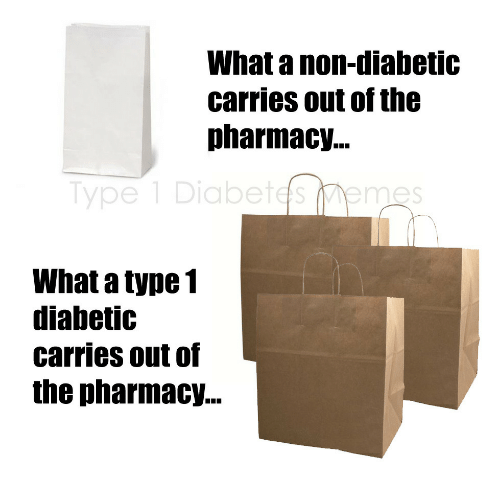 The Pharmacy: What a non-diabetic  carries out of the  pharmacy.  Type 1 Diabetes emes  What a type 1  diabetic  carries out of  the pharmacy..
