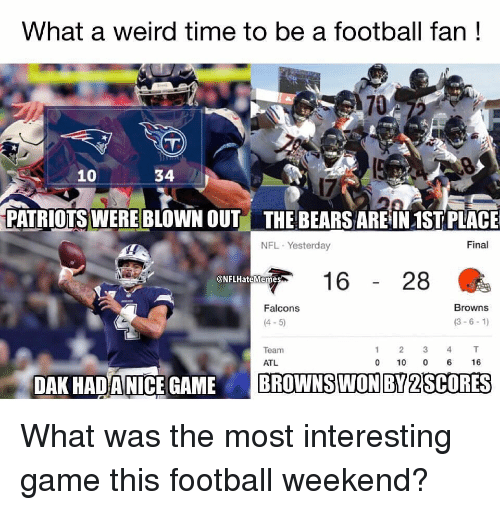 Football, Nfl, and Patriotic: What a weird time to be a football fan!  70  10  34  17  PATRIOTS WERE BLOWN OUT  THE BEARS AREİN 1ST PLACE  NFL Yesterday  Final  16-28  @NFLHateMeme  ic  Falcons  Browns  (4-5)  (3-6-1)  Team  ATL  1 234 T  0 10 0 6 16  DAK HADA NICE GAME BROWNS WONBY2 SCORES What was the most interesting game this football weekend?