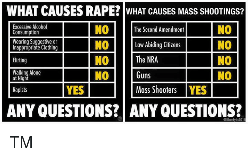 Law Abiding Citizen: WHAT CAUSES RAPE? WHAT CAUSES MASS SHOOTINGS?  Excessive Alcohol  NO The Second Amendment  Consumption  Wearing Suggestive or  NO Law Abiding Citizens  Inappropriate Clothing  INO The NRA  INO  Flirting  INO  NO  Walking Alone  Guns  YES Mass Shooters YES  Rapists  ANYQUESTIONS? ANY QUESTIONS?  berty in201 TM