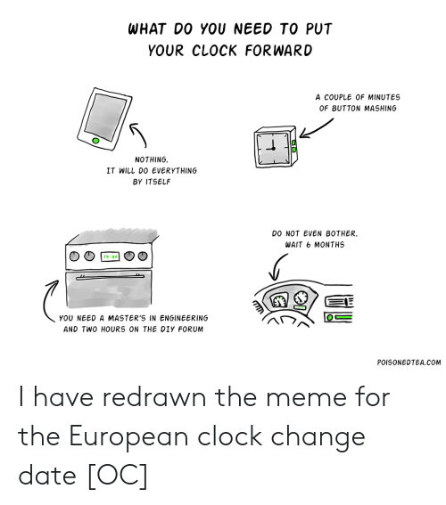 Engineering: WHAT DO YOU NEED TO PUT  YOUR CLOCK FORWARD  A COUPLE OF MINUTES  OF BUTTON MASHING  NOTHING  IT WILL DO EVERYTHING  BY ITSELF  DO NOT EVEN BOTHER.  WAIT 6 MONTHS  yOU NEED A MASTER'S IN ENGINEERING  AND TWO HOURS ON THE DIY FORUM  POISONEDTEA.COM I have redrawn the meme for the European clock change date [OC]