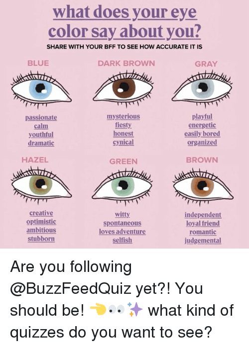 eye color: what does your eye  color say about you?  SHARE WITH YOUR BFF TO SEE HOW ACCURATE IT IS  BLUE  DARK BROWN  GRAY  passionate  calm  youthfu  mysterious  fiesty  honest  cynical  playful  energetic  easily bored  organized  dramatic  HAZEL  GREEN  BROWN  creative  optimistic  ambitious  stubborn  witty  spontaneous  loves adventur  independent  loyal friend  romantic  judgemental  elfish Are you following @BuzzFeedQuiz yet?! You should be! 👈👀✨ what kind of quizzes do you want to see?