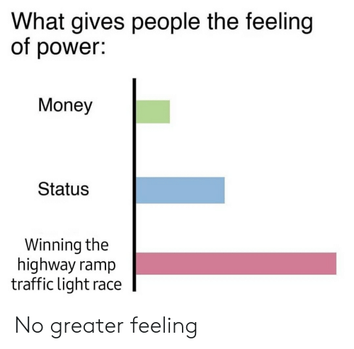 Cars, Money, and Traffic: What gives people the feeling  of power:  Money  Status  Winning the  highway ramp  traffic light race No greater feeling