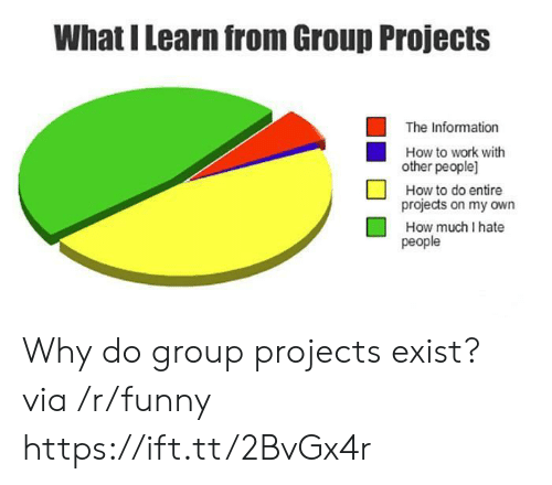 i hate people: What I Learn from Group Projects  The Information  How to work with  other people]  How to do entire  projects on my own  How much I hate  people Why do group projects exist? via /r/funny https://ift.tt/2BvGx4r