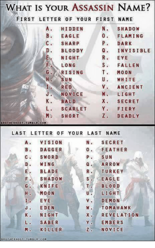 Tomahawked: WHAT Is YOUR ASSASSIN NAME?  FIRST LETTER OF YOUR FIRST NAME  A HIDDEN  N SHADOW  0 FLAMING  B. EAGLE  P. DARK  C. SHARP  D. BLOODY  Q INVISIBLE  NIGHT  EYE  S. FALLEN  F LONG  G. RISING  T. MOON  U. WHITE  SUN  I RED  V. ANCIENT  J. NOVICE  LIGHT  K. BALD  X. SECRET  Y. FIERY  SCARLET  M. SHORT  DEADLY  BROTHEEHOOT  TUMBLA COM  LAST LETTER OF YOUR LAST NAME  N SECRET  A VISION  0 FEATHER  B. DAGGER  C., SWORD  SUN  D. WING  ARROW  E BLADE  R. TURKEY  s EAGLE  F. SHADOW  T. BLOOD  KNIFE  U LIGHT  MOON  v. DEMON  EYE  W TOMAHAWK  J. EDEN  K. NIGHT  REVELATION  L. SABER  Y EMBERS  Z NOVICE  M. KILLER  BROTHER HOO