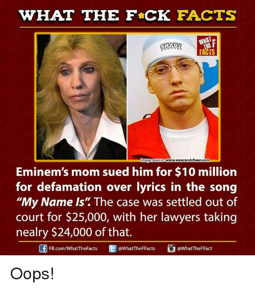 "Defamation: WHAT THE FCK FACTS  www.wearandcheer.c  mac  Source  Eminem's mom sued him for $10 million  for defamation over lyrics in the song  ""My Name Is The case was settled out of  court for $25,000, with her lawyers taking  nealry $24,000 of that.  @WhatTheFFact  FB.com/WhatTheFacts  @WhatTheFFacts Oops!"