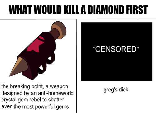 Diamond, Dick, and Powerful: WHAT WOULD KILL A DIAMOND FIRST  *CENSORED*  the breaking point, a weapon  designed by an anti-homeworld  crystal gem rebel to shatter  even the most powerful gems  greg's dick