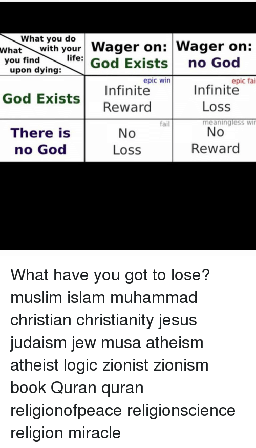 Epic Winning: What you do  What with your  Wager on: Wager on  you find  life:  God Exists  no God  upon dying:  epic fai  epic win  Infinite  Infinite  God Exists  Reward  Loss  meaningless wir  fail  There is  No  No  Reward  no God  Loss What have you got to lose? muslim islam muhammad christian christianity jesus judaism jew musa atheism atheist logic zionist zionism book Quran quran religionofpeace religionscience religion miracle