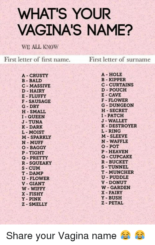 Cum, Heaven, and Queen: WHAT'S YOUR  VAGINA'S NAME?  WE ALL KNOW  First letter of first name.  First letter of surname  A CRUSTY  B- BALD  C MASSIVE  D HAIRY  E-FLUFFY  F- SAUSAGE  G- DRY  H-SMALL  I-QUEEN  J - TUNA  K DARK  L-MOIST  M SPARKLY  N MUFF  O BAGGY  P TIGHT  Q- PRETTY  R SQUEAKY  S-CUM  T-DAMP  U-FLOWER  V GIANT  W-WIFFY  X -FISHY  Y-PINK  Z SMELLY  A-HOLE  B-KIPPER  C CURTAINS  D POUCH  E CAVE  F-FLOWER  G-DUNGEON  H SECRET  I PATCH  J-WALLET  K DESTROYER  L RING  M-SLEEVE  N WAFFLE  O POT  P HEAVEN  Q CUPCAKE  R BUCKET  S- TUNNEL  T- MUNCHER  U PUDDLE  V-DONUT  W-GARDEN  X-FAIRY  Y-BUSH  Z-PETAL Share your Vagina name 😂 😂