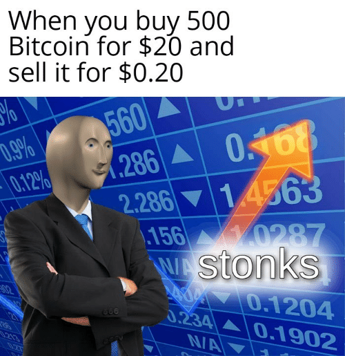 Bitcoin: When you buy 500  Bitcoin for $20 and  sell it for $0.20  %o  560  .286 0168  14563  D.9%  0.12%  2.286  156 0287  WAStonks  A 0.1204  0.234 0.1902  02  213  NA  0.2T