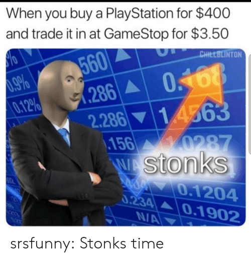 Gamestop, PlayStation, and Tumblr: When you buy a PlayStation for $400  and trade it in at GameStop for $3.50  560  .286 0168  CHILLOLINTON  .9%  0.12%  2.286 14563  .156  0287  WAStonks  dY0.1204  0.234  N/A  0.1902 srsfunny:  Stonks time