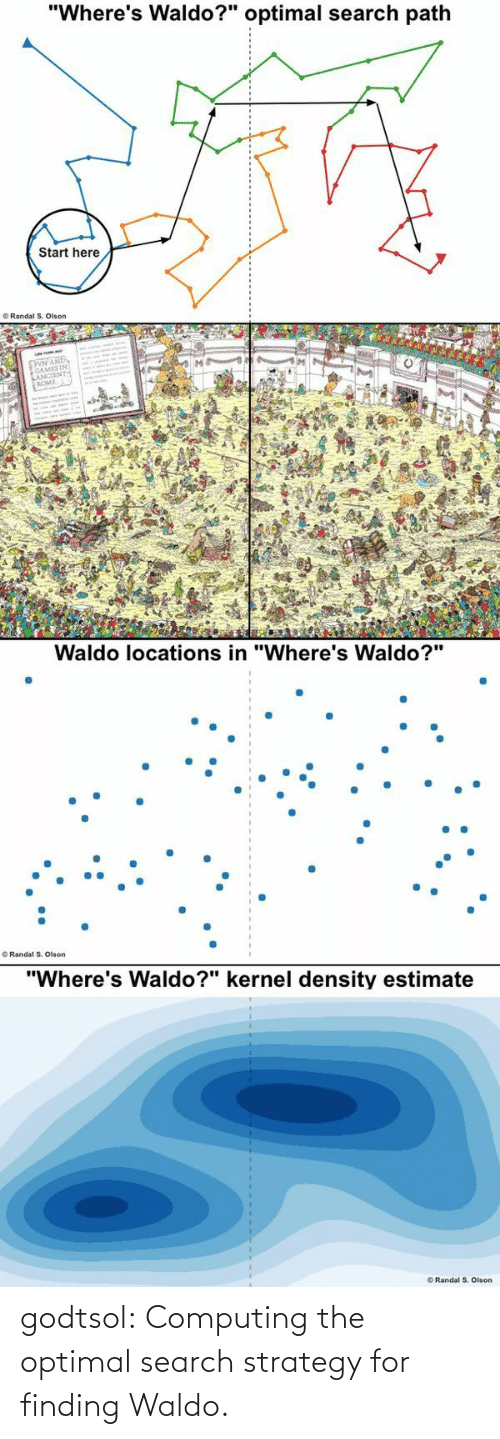 "Wheres: ""Where's Waldo?"" optimal search path  Start here  O Randal S. Olson  LANCIENTS  ROME  Waldo locations in ""Where's Waldo?""  O Randal S. Olson  ""Where's Waldo?"" kernel density estimate  O Randal S. Olson godtsol: Computing the optimal search strategy for finding Waldo."