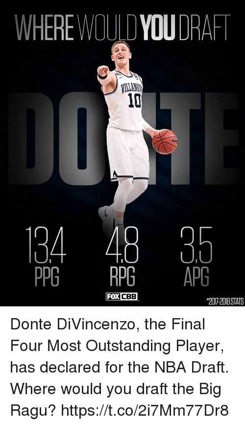 Divincenzo: WHEREWOULD YOUDRAFT  ILLANI  10  to  PPG RPG APG  FOX  CBB  2017-2018 STATS Donte DiVincenzo, the Final Four Most Outstanding Player, has declared for the NBA Draft.  Where would you draft the Big Ragu? https://t.co/2i7Mm77Dr8