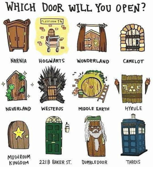 middle earth: WHICH DOOR WILL YOU OPEN?  NARNIA  HOGWARTS  WONDERLAND  CAMELOT  NEVERLAND  WESTEROS  MIDDLE EARTH  HYRULE  MUSHROOM  KINGDOM  221B BAKER ST. DUMBLEDOOR  TARDIS