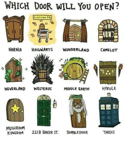 middle earth: WHICH DOOR WILL YOU OPEN?  NARNIA  HOGWARTS  WONDERLAND  CAMELOT  NEVERLAND  WESTEROS  MIDDLE EARTH  HYRULE  MUSHROOM  KINGDOM  221B BAKER ST. DUMBLE DOOR  TARDIS