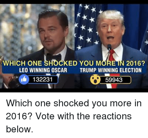Leo Wins Oscar: WHICH ONE SHOCKED YOU MORE N 2016?  LEO WINNING OSCAR  TRUMP WINNING ELECTION  132231  59943 Which one shocked you more in 2016? Vote with the reactions below.