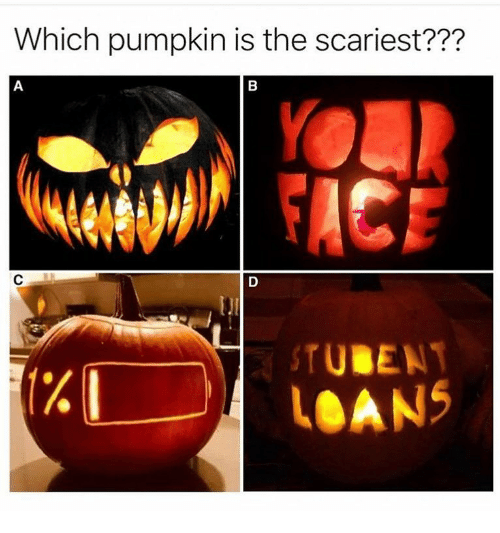 Loans, Pumpkin, and The: Which pumpkin is the scariest???  TUBEN  LOANS
