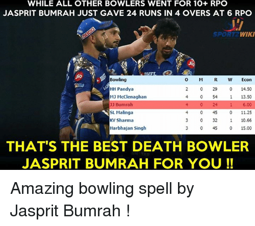 Memes, Best, and Bowling: WHILE ALL OTHER BOWLERS WENT FOR 10+ RPO  JASPRIT BUMRAH JUST GAVE 24 RUNS IN 4 OVERS AT 6 RPO  WIKI  SPORT  Bowling  O M  R W Econ  HH Pandya  0 29 14.50  MJ McClenaghan  13.50  1 6.00  UJ Bumrah  24  o 45  11.25  SL Malinga  KV Sharma  0 32  10.66  Harbhajan Singh  0 45  0 15.00  THAT'S THE BEST DEATH BOWLER  JASPRIT BUMRAH FOR YOU Amazing bowling spell by Jasprit Bumrah !