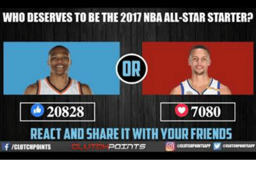 nba all stars: WHO DESERVES TO BE THE 2017 NBA ALL STAR STARTER?  ORO  7080  20828  REACT ANDSHARE IT WITH YOUR FRIENDS  POINTS O  f /CLUTCHPOINTS