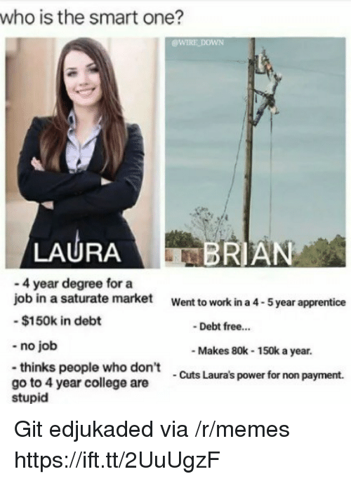 No Job: who is the smart one?  WIRE DOWN  LAURA  RIAN  - 4 year degree for a  job in a saturate market  -$150k in debt  -no job  -thinks people who don't  go to 4 year college are  Went to work in a 4-5 year apprentice  Debt free..  Makes 80k-150k a year.  Cuts Laura's power for non payment.  stupid Git edjukaded via /r/memes https://ift.tt/2UuUgzF