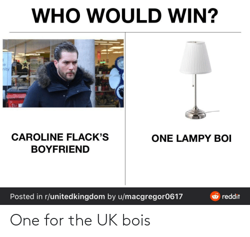 Who Would Win Sell Who Would Win Meme Or Buy Who Would Win
