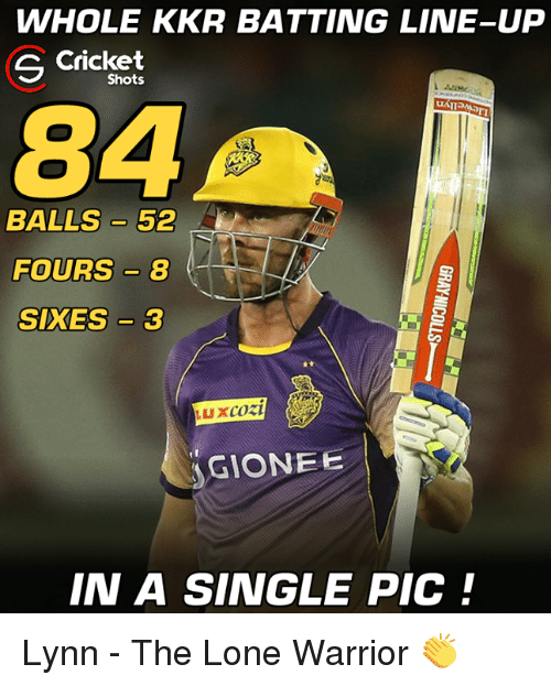 lux: WHOLE KKR BATTING LINE-UP  Cricket  S Shots  84  BALLS 52  FOURS 8  SIKES 3  LUX cozi  GIONEE  IN A SINGLE PIC Lynn - The Lone Warrior 👏