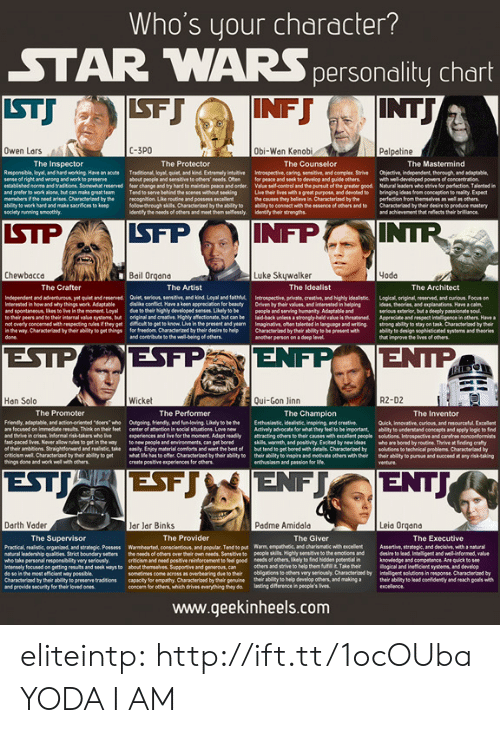 "Readily: Who's your character?  STAR WARS personality chart  INF J  LSFJ  ISTJ  INTJ  C-3P0  Palpatine  Obi-Wan Kenobi  Owen Lars  The Inspector  The Protector  The Counselor  The Mastermind  Responsible, loyal, and hard werking Have an acutee  sense of right and wrong and work to preserve  Traditional, loyal, quiet, and kind Extremely intuiive  about people and sensitive to others' needs Often  fear change and try hard to maintain peace and order.  Tend to serve behind the scenes without seeking  recognition. Like routine and possess excellent  followthrough skils. Characterized by the ability to  identity the needs of others and meet them selfiessly.  Introspective, caring, sensitive, and comples. Strive  for peace and seek to develop and guide others  Value self-control and the pursuit of the greater good  Live their lives wth a great purpose, and devoted to  the causes they believe in Characterized by the  ability to connect with the essence of others and to  identity their strengths  Ojective, independent, thorough and adaptable,  wth wel-developed powers of concentration  Natural leaders who strive for perfection. Talented in  bringing ideas from conception to reality. Expect  perfection from themselves as well as others  Characteriaed by their desire to produce mastery  and achievement that reflects their brilliance  established norms and traditions. Somewhat reserved  and prefer to work alone, but can make great team  memebers if the need arises Characteriaed by the  ability to work hand and make sacrifices to keep  society running smoothly.  LSFP  LSTP  INFP  INTR  Bail Organa  Luke Skywalker  yoda  Chewbacca  The Crafter  The Artist  The Idealist  The Architect  Quiet, serious, sensitive, and kind. Leyal and faithful  dislike conflict. Have a keen appreciation for beauty  due to their highly developed senses. Likely to be  oniginal and creative. Highly affectionate, but can be  dficut to get to know Live in the present and yearn  for freedom Characteriaed by their desire to help  and contribute to the well-being of others.  Introspective, private, creative, and highly idealistic  Driven by their values, and interested in helping  people and serving humanity, Adaptable and  laid-back unless a strongly-held value is threatened  Imaginative, ofhen talented in language and writing  Characterized by their ability to be present with  another person on a deep level  Logical, original, reserved, and curious. Focus on  ideas, theories, and explanations. Have a calm  rious exterior, but a deeply passionate soul  Appreciate and respect intelligence in others. Have a  strong ability to stay on task. Characteriaed by their  ability to design sophisticated systems and theories  that improve the lives of others  Independent and adventurous, yet quiet and reserved  Interested in how and why things work Addaptable  and spontaneous, lkes to live in the moment. Loyal  to their peers and to their internal value systems, but  not overly concermed with respecting rules if they get  in the way. Characteriznd by their ability to get things  done  ESTP  ESFP  ENFP ENTP  Wicket  Han Solo  R2-D2  Qui-Gon linn  The Promoter  The Performer  The Champion  The Inventor  Outgoing, triendly, and fun-loving Likely to be the  center of attention in social stuations. Love new  experiences and live for the moment Adapt readily  to new people and environments, can get bored  easily. Enjoy material comforts and want the best of  what e has to offer. Characterized by their ability to  create positive experiences for others  Friendly, adaptable, and action-oriented ""doers who  are focused on immediate results. Think on their feet  and thrive in crises. Informal risk-takers who live  tast-paced lives. Never allow nules to get in the way  of their ambitions Straightfonward and realistic, take  criticism wel Characterized by their ability to get  things done and work well with others  Enthusiastic, idealistic inspiring and creative  Actively advocate for what they feel to be important  attracting others to their causes with excellent people  skils, warmth, and positivity. Excited by new ideas  but tend to get bored with details Characterized by  their ability to inspire and motivate others with their  enthusiasm and passion for life  Quick, innovative, curious, and resourceful Excellent  ability to understand concepts and apply logie to find  solutions. Introspective and carefree nonconformists  who are bored by routine. Thrive at finding crafty  solutions to technical problems Characterized by  their ability to pursue and succeed at any risk-taking  venture  ENFJ  ENTJ  ESTJAESFJ  Leia Organa  lar Jar Binks  Darth Vader  Padme Amidala  The Provider  The Supervisor  The Giver  The Executive  Practical, realisic, organied, and strategic Possess  Warmhearted, conscientious, and popular. Tend to put Warm, empatheic, and charismatic with excellent  the needs of others over their own needs. Sensitive to people skils. Highly sensitive to the emotions and  critichm and need positive reintorcement to feel good needs of others, likely to find hidden potential in  others and strive to help them fulfill t. Take their  ebligations to others very seriously. Characterized by  their ability to help develog others, and making a  Assertive, strategic, and decisive, with a natural  desire to lead. Inteligent and wel-informed, value  knowledge and competence Are quick to see  ogical and inefficient systems, and develop  ntelligent solutions in response. Characterized by  their ability to lead confidenty and reach poals with  eNcellence  natural leadership qualities Strict boundary setters  who take personal responsibility very seriously  Intensely focused on getting results and seek ways to about themselves. Supportive and generous, can  do so in the most efficient way possible  Characteraed by their ability to preserve traditions  and provide security for their loved ones  sometimes come across as overbearing due to their  capacity for empathy. Characterized by their genuine  concern for others, which drives everything they do  asting difference in people's lives  www.geekinheels.com eliteintp:  http://ift.tt/1ocOUba  YODA I AM"