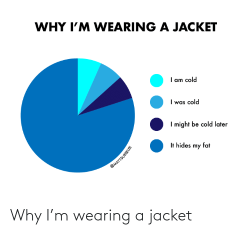 Wearing: Why I'm wearing a jacket