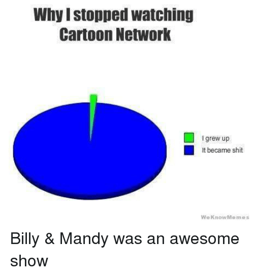 Cartoon Network, Funny, and Shit: Why I stopped watching  Cartoon Network  I grew up  11  It became shit  WeKnowMe mes Billy & Mandy was an awesome show