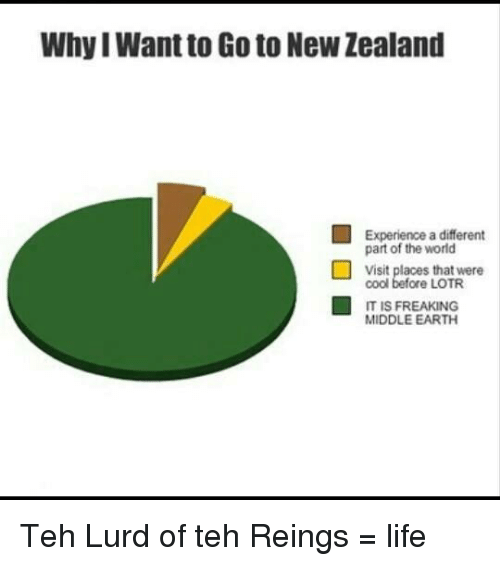 middle earth: Why I Want to Go to New Zealand  Experience a different  part of the world  Visit places that were  cool before LOTR  IT IS FREAKING  MIDDLE EARTH Teh Lurd of teh Reings = life