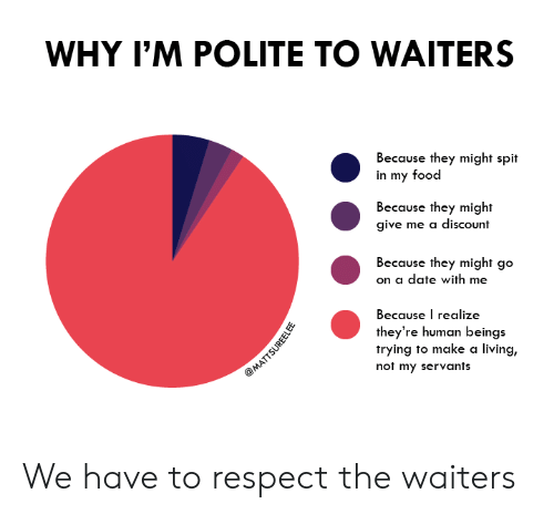 Waiters: WHY I'M POLITE TO WAITERS  Because they might spit  in my food  Because they might  give me a discount  Because they might go  on a date with me  Because I realize  they're human beings  trying to make a living,  not my servants  @MATTSUREELEE We have to respect the waiters