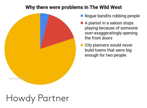 towns: Why there were problems in The Wild West  Rogue bandits robbing people  A pianist in a saloon stops  playing because of someone  over-exaggeratingly opening  the front doors  City planners would never  build towns that were big  enough for two people  u/generalo  ad Howdy Partner