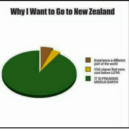 middle earth: WhylWantto Go to New Zealand  Experience a different  part of the world  Visit places that were  cool  LOTR  ITIS  FREAKING  MIDDLE EARTH