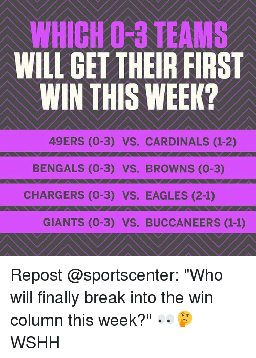 "San Francisco 49ers, Philadelphia Eagles, and Memes: WILL GET THEIR FIRST  WIN THIS WEEK?  49ERS (0-3) VS. CARDINALS (1-2)  BENGALS (0-3) VS. BROWNS (0-3)  CHARGERS (0-3) VS. EAGLES (2-1)  GIANTS (0-3) VS. BUCCANEERS (1-1) Repost @sportscenter: ""Who will finally break into the win column this week?"" 👀🤔 WSHH"