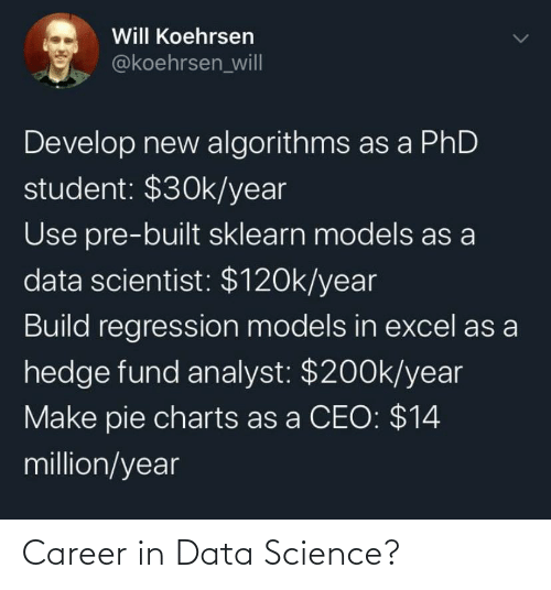 Phd Student: Will Koehrsen  @koehrsen_wil|  Develop new algorithms as a PhD  student: $30k/year  Use pre-built sklearn models as a  data scientist: $120k/year  Build regression models in excel as a  hedge fund analyst: $200k/year  Make pie charts as a CEO: $14  million/year Career in Data Science?