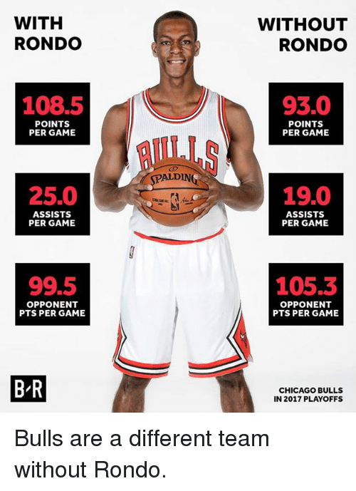 Chicago Bulls: WITH  RONDO  108.5  POINTS  PER GAME  25.0  ASSISTS  PER GAME  99.5  OPPONENT  PTS PER GAME  BR  ALDIN  WITHOUT  RONDO  93.0  POINTS  PER GAME  19.0  ASSISTS  PER GAME  105.3  OPPONENT  PTS PER GAME  CHICAGO BULLS  IN 2017 PLAYOFFS Bulls are a different team without Rondo.