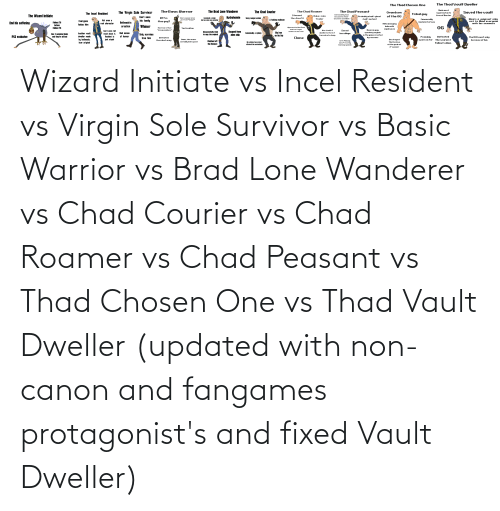 initiate: Wizard Initiate vs Incel Resident vs Virgin Sole Survivor vs Basic Warrior vs Brad Lone Wanderer vs Chad Courier vs Chad Roamer vs Chad Peasant vs Thad Chosen One vs Thad Vault Dweller (updated with non-canon and fangames protagonist's and fixed Vault Dweller)