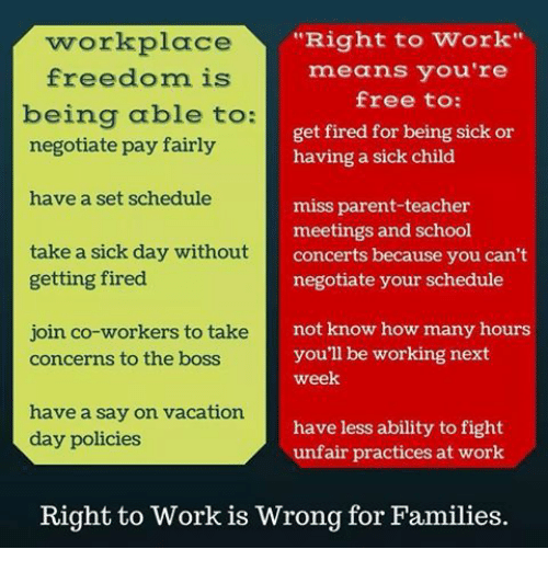 "School, Teacher, and Work: workplace  ""Right to Work""  means you're  freedom i  being able to:  negotiate pay fairly  have a set schedule  free to:  get fired for being sick or  having a sick child  miss parent-teacher  meetings and school  tale a ele dair wifhcncerts because you can't  getting fired  negotiate your schedule  ith co anot know how many hours  concerns to the boss  you'll be working next  week  have a say on vacation  day policies  have less ability to fight  unfair practices at work  Right to Work is Wrong for Families."
