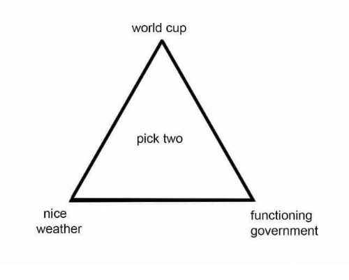Memes, World Cup, and Weather: world cup  pick two  nice  weather  functioning  government