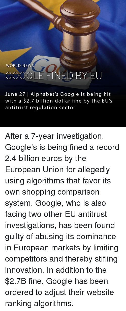 European Union: WORLD NEW  GO  GOOGLE FINED BY EU  June 27  Alphabet's Google is being hit  with a $2.7 billion dollar fine by the EU's  antitrust regulation sector. After a 7-year investigation, Google's is being fined a record 2.4 billion euros by the European Union for allegedly using algorithms that favor its own shopping comparison system. Google, who is also facing two other EU antitrust investigations, has been found guilty of abusing its dominance in European markets by limiting competitors and thereby stifling innovation. In addition to the $2.7B fine, Google has been ordered to adjust their website ranking algorithms.