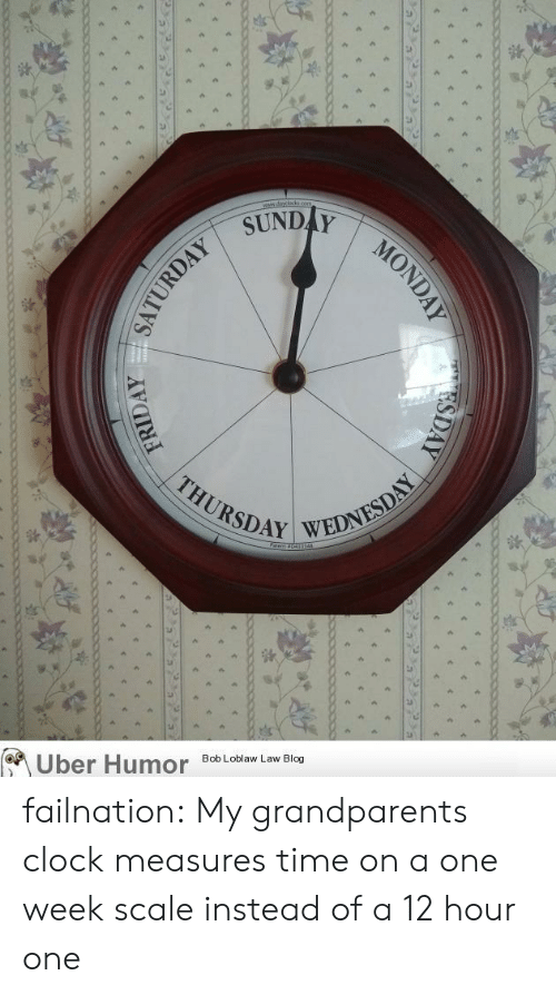 Clock, Friday, and Tumblr: www.dayclocks com  SUNDAY  THURSDAY WEDNESDAY  Patent 34  Bob Loblaw Law Blog  Uber Humor  MONDAY  SATURDAY  ESDAY  FRIDAY failnation:  My grandparents clock measures time on a one week scale instead of a 12 hour one