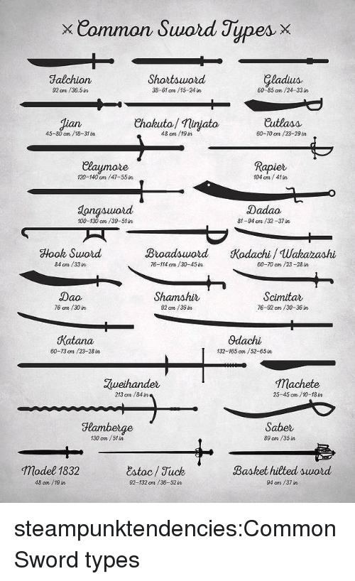 machete: x Common Sword Jypes X  Jalchion  92 cm /36.5in  Shortsuuord  ladius  60-85 cm /24-33in  38-61 c  15-24 in  gian  Chokuto/ ninjato  48 cm /19 in  Eutlass  60-70 cm /23-29 in  45-80 om /18-31 in  Claymote  Rapier  104 cm/41 in  120-140 cm 147-55in  ongsword  Dadao  81-94 m /32-37in  100-130 om /39-51in  Hook Sword  Broadsuword Kodachi/ Wakarashi  76-114 om /30-45 in  84 cn 133 in  60-70 cm /23-28 in  Dao  76 cm 130 in  Shamshir  92 /36 n  Scimitar  76-92 cm /30-36 in  Katana  60-73 cm /23-28 in  Odachi  132-165 om /52-65 in.  ueihander  machete  25-45 cm /10-18 in  213 cm /84in  amberge  Saber  89 cm /35 in.  130 cn 51 in  model 1832  48 cm /19 in  Estoc Tuck  Basket hilted suuord  94 om /37 in  92-132 cm 36-52 in steampunktendencies:Common Sword types