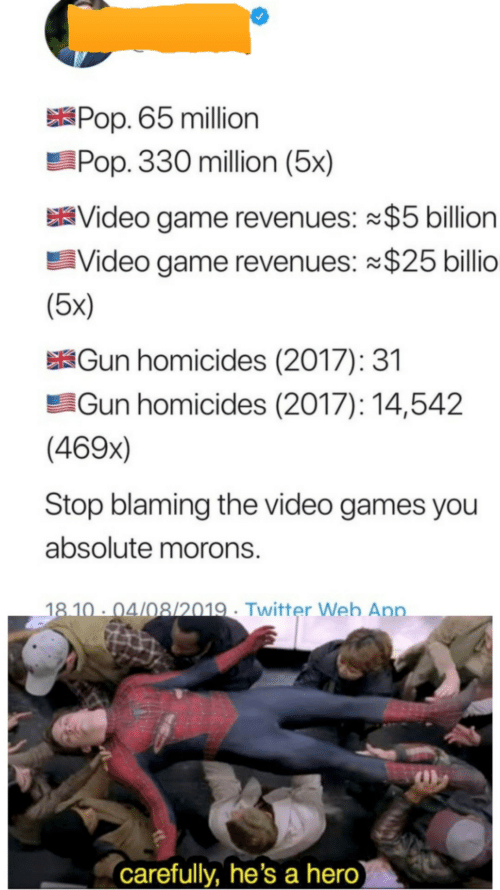 Video Games: XPOP. 65 million  Pop. 330 million (5x)  Video game revenues: $5 billion  Video game revenues: $25 billio  (5x)  KĠun homicides (2017): 31  Gun homicides (2017): 14,542  (469x)  Stop blaming the video games you  absolute morons.  18 10 · 04/08/2019 · Twitter Web App.  carefully, he's a hero)